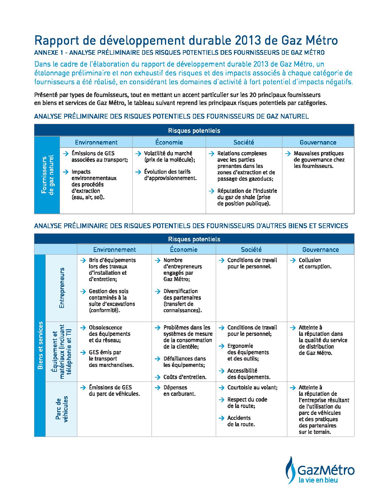 ECPAR | Performance des fournisseurs