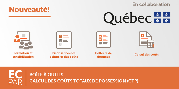 Outils Coût total de possession (CTP) Total Cost of Ownership (TCO)